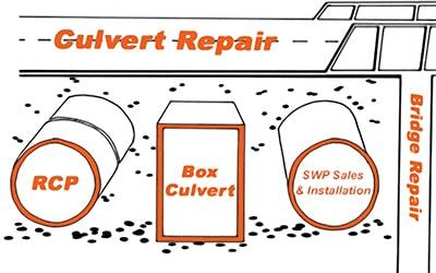 Gulvert Repair