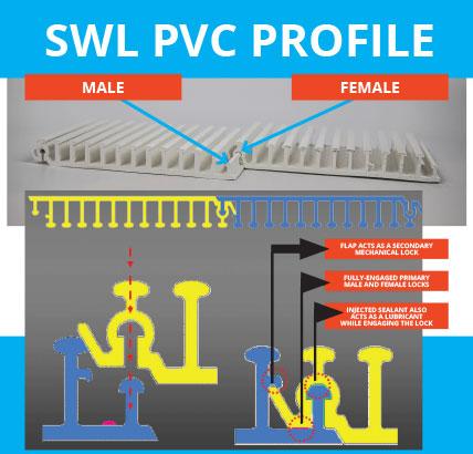 SWL PVC Profile